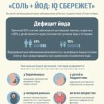 Профилактика йододефицитных заболеваний-1