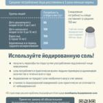 Профилактика йододефицитных заболеваний-2